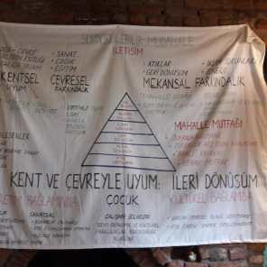 2019 İKPG yaz okulu1
